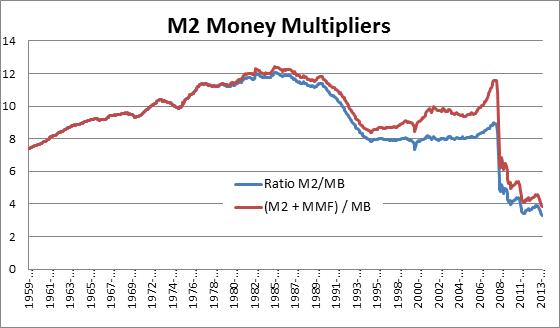 m2Multipliers1